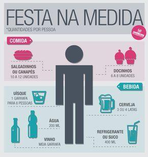 Quantidade ideal de comida e bebida para festa