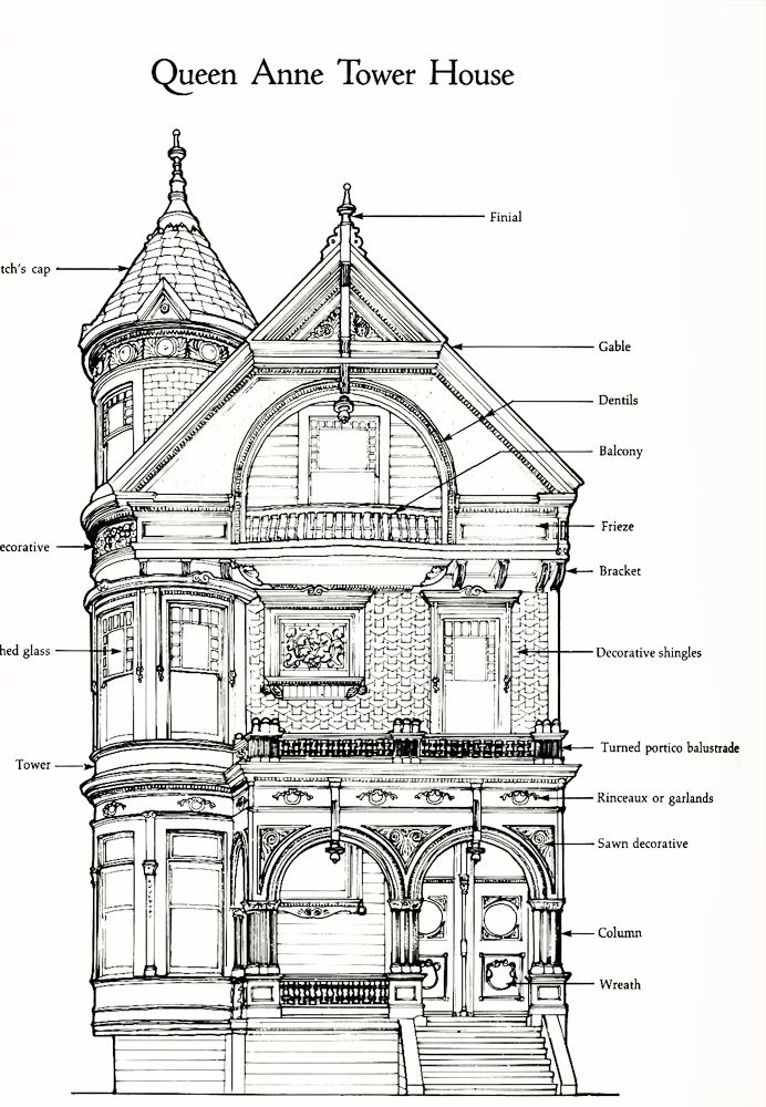 Queen anne tower house for Architectural decoration terms