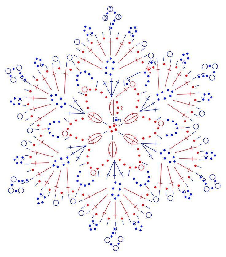 Gwiazdkowy Kalendarz adwentowy ... 13a schemat śnieżynki ...