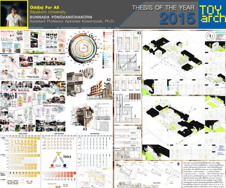 thesis thailand