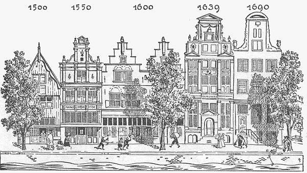Prentbriefkaart; Deftige huizen langs de Amsterdamse grachten, huizen van 1500 t/m1690 (door elkaar), Amsterdam