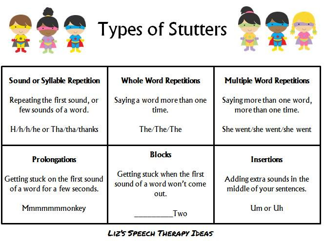 Stuttering is super!  I struggle to help my some of my students who stutter maintain their self-esteem.  I've been meaning to do a st...