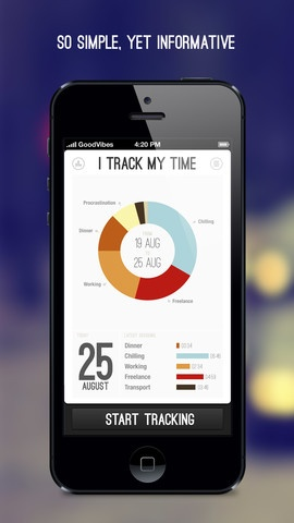 time tracking with iphone app