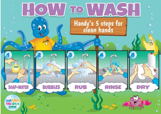 All About Germs & Hand Washing: Free Printable Poster