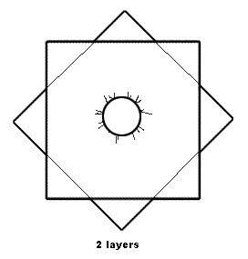 handkerchief skirt with instructions for waist radius