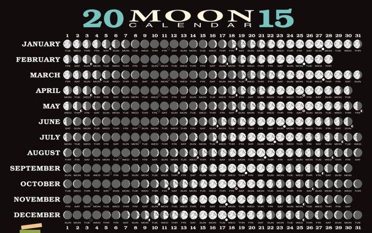 Mondkalender für Jahr 2015 mit den verschiedenen Mondphasen