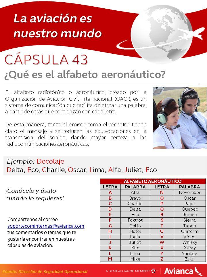 ¿Que es el alfabeto aeronáutico? #NotasAeronáuticas #Avianca