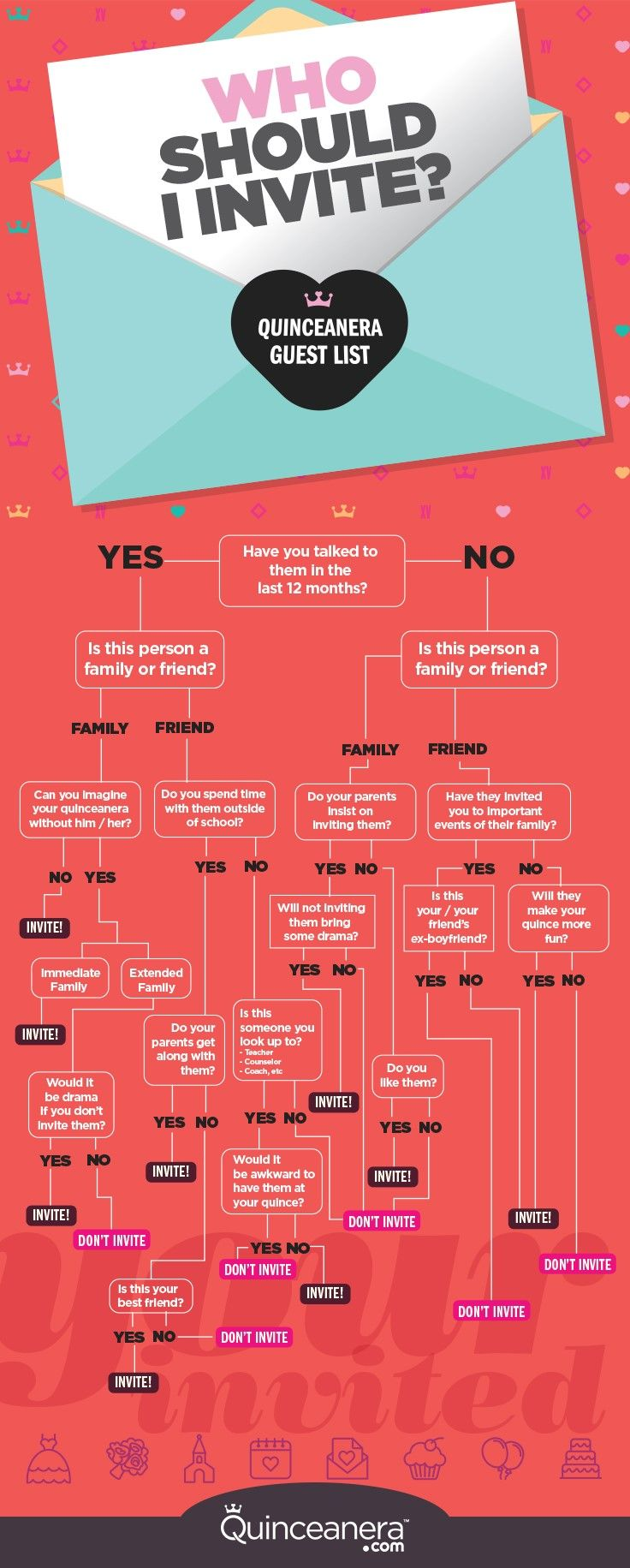 Now here is a guide on how to decide who's in and who's out of your Quinceanera guest list. - See more at: http://www.quinceanera.com/planning/quinceanera-guest-list-whos-whos/?utm_source=pinterest&utm_medium=social&utm_campaign=planning-quinceanera-guest-list-whos-whos#sthash.Z3WIHXit.dpuf