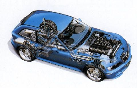 95 Best Images About Bmw Z3 On Pinterest Cars X Rays