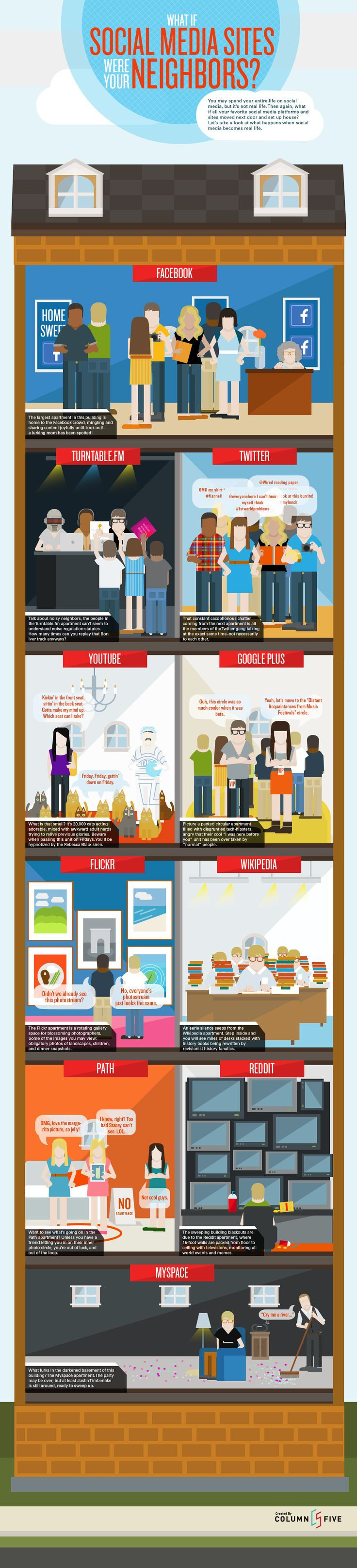 What if social media were your neighbors? [Infographic]