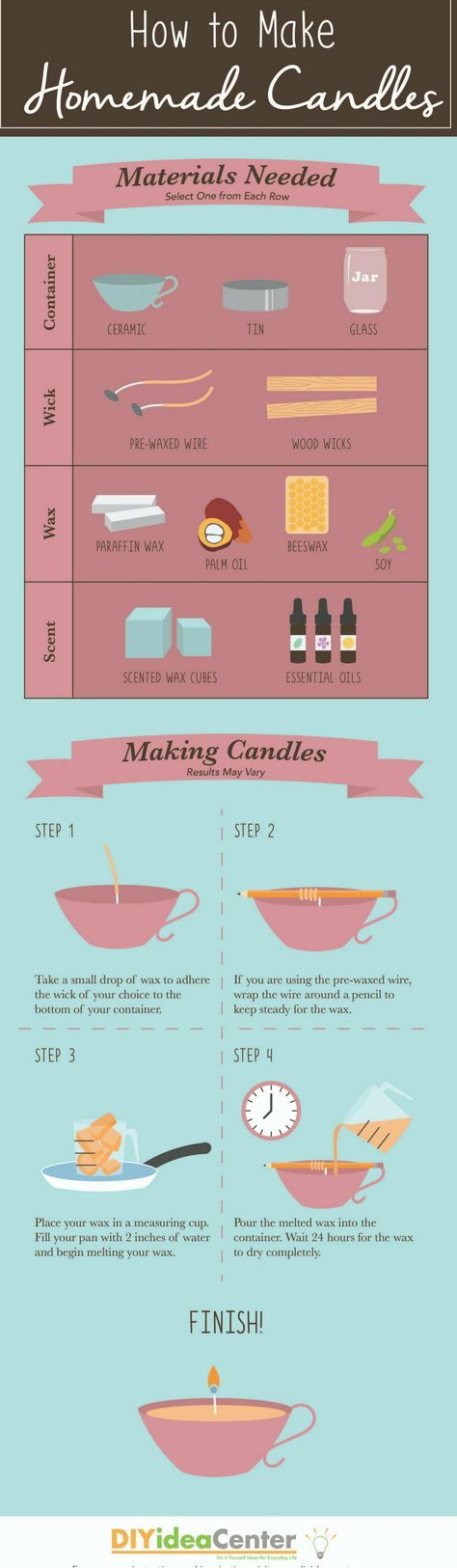 How to Make Homemade Candles: Learn how to make candles with this lovely DIY guide!