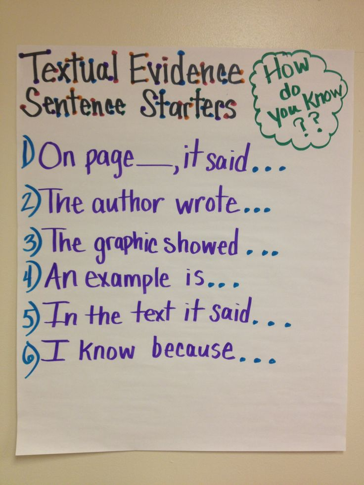 Teaching Students to use Anchor Standard #1: Textual Evidence in the Common Core Classroom | Roz Linder.com