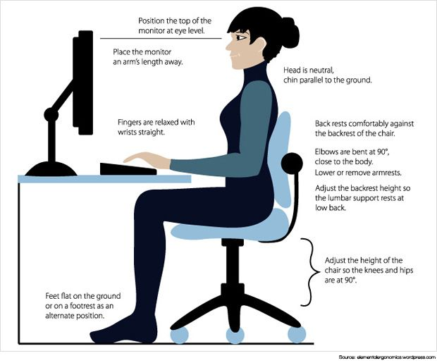 Incorporate these sitting posture at your workplace to live a long, productive life ! Know the Injuries that can be caused due to poor Ergonomics in the Workplace.