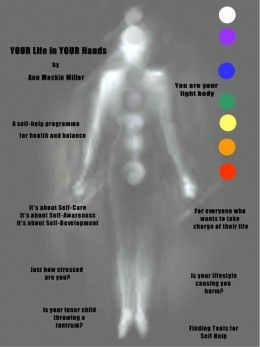 chakra illustration - another take on healthy living