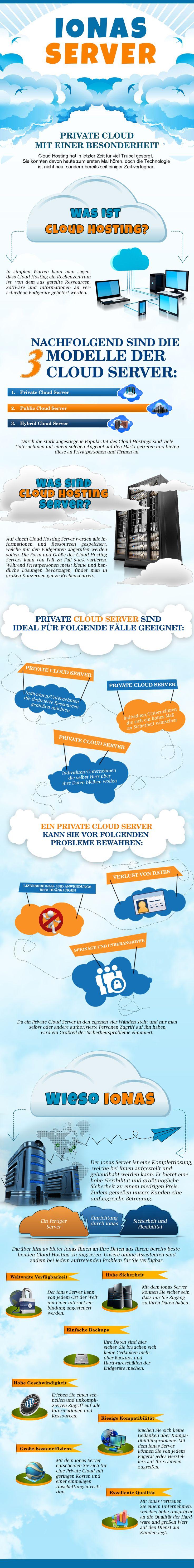 Cloud Server German  https://www.ionas-server.com/  Bei inoas-Server finden Sie das beste Online Backup, erstklassige Datensicherung und Backup Software. Jetzt hier klicken!   Online Backup,Datensicherung,Backup Software,private Cloud,ionas-Server