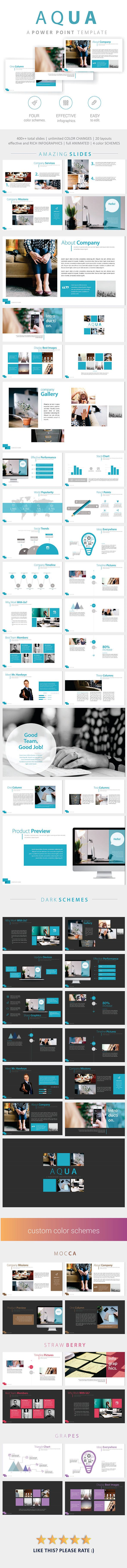 Aqua PowerPoint Presentation Template #design #slides Download…
