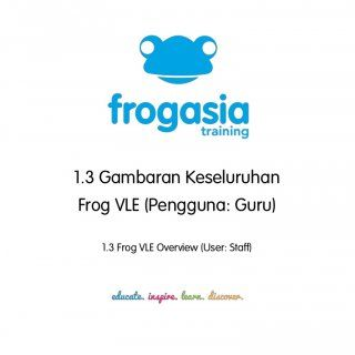 3 Gambaran Keseluruhan Frog VLE (Pengguna: Guru) 3 Frog VLE Overview (User: Staff)   Gambaran Keseluruhan Frog VLE TUGASAN: Memberi Gambaran Keseluruh. http://slidehot.com/resources/nota-vle-frog_baru.39291/