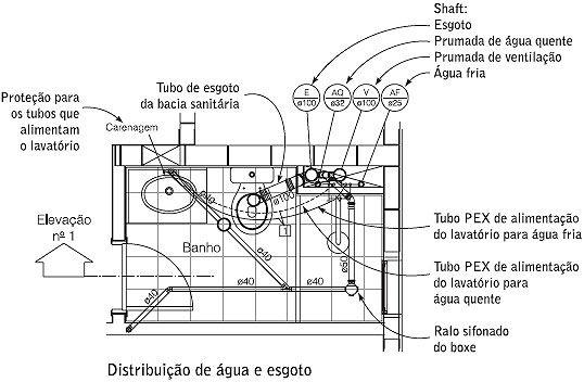 planta baixa hidraulica banheiro - Pesquisa Google