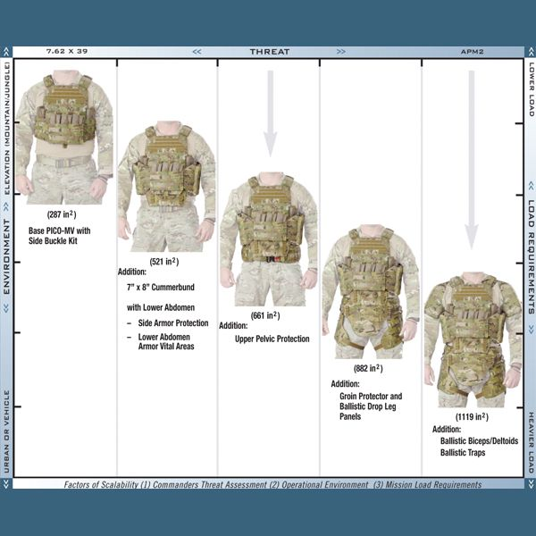 TYR Tactical™ PICO-MVW Assaulters Plate Carrier | TYR Tactical - Plate Carrier, Body Armor, Tactical Gear, Tactical Armor