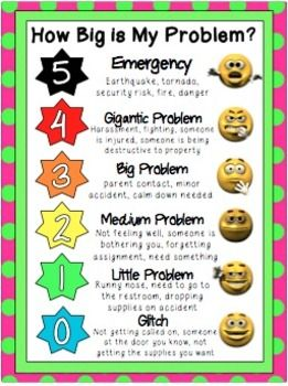 How Big is my Problem? Classroom Management Poster