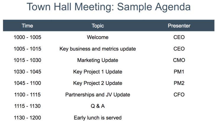 hall town meeting agenda meetings sample program team definition hands management leadership minute simple disadvantages advantages