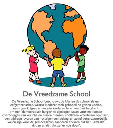 De Vreedzame School: invoeringstraject | Het ABC. Twee van onze locaties (in een…