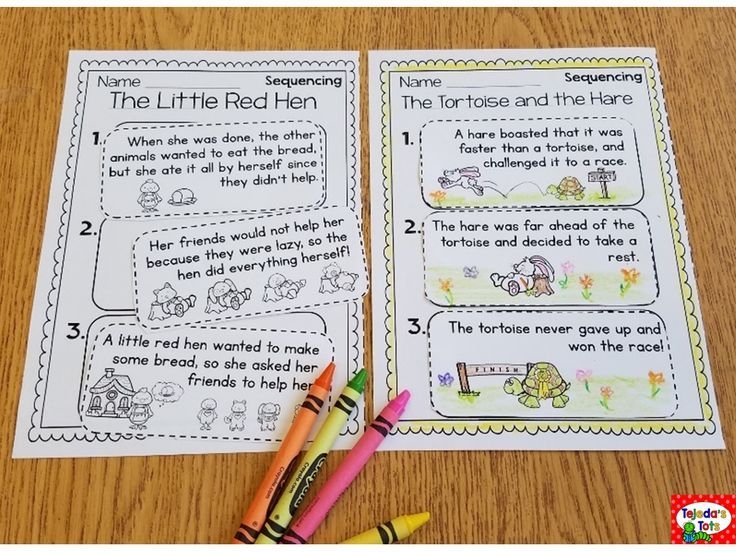 Free sequencing activity pages. Students cut and paste to sequence story events. Two familiar stories included: The Little Red Hen and The Tortoise and the Hare.