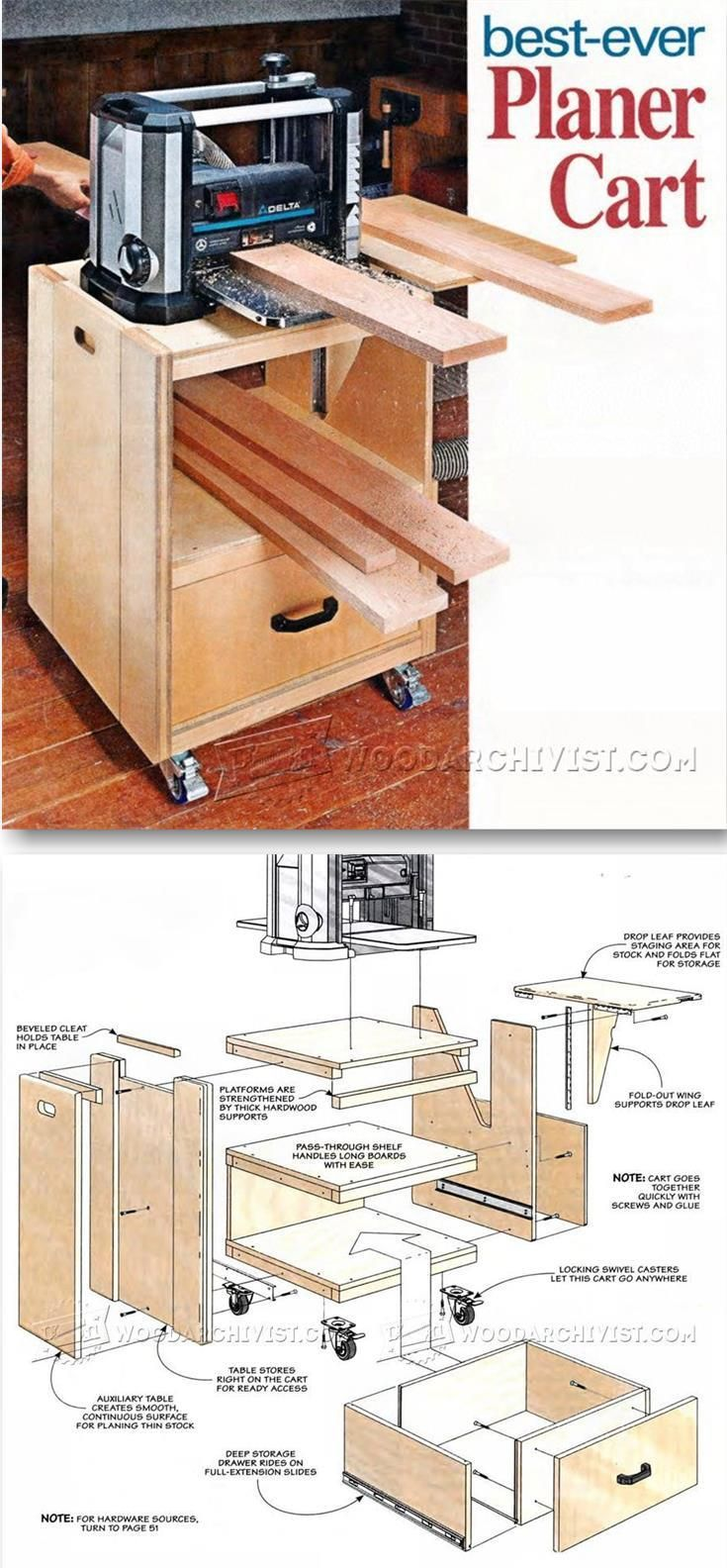 Planer Cart Plans - Planer Tips, Jigs and Fixtures | WoodArchivist.com
