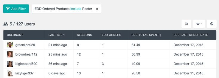 Filter Easy Digital Downloads customers by ordered product