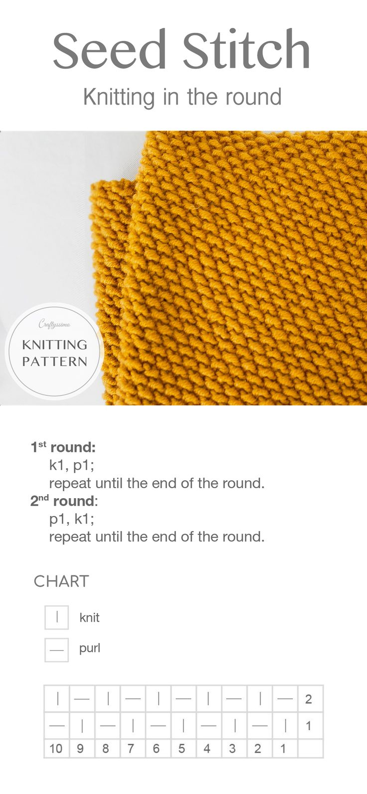This Shrug Knitting Pattern Was Inspired By The Shawls Wrapped