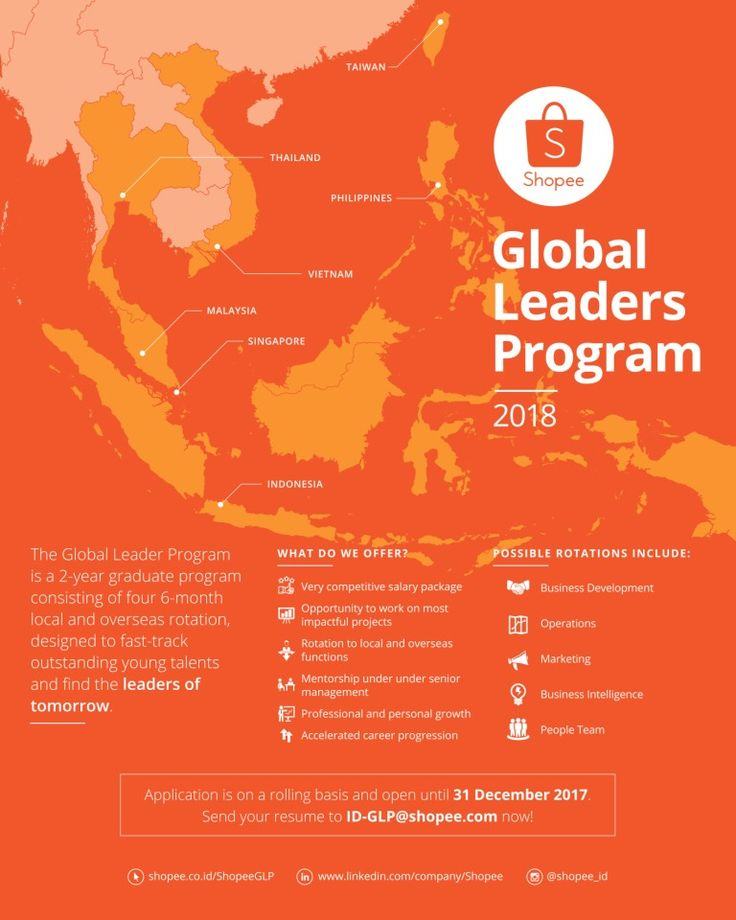 JOIN! Global Leaders Program from Shopee International Indonesia for Good Bachelor / Master Degree >> http://bit.ly/2gg8qSl   DEALINE: 31 December 2017 #itbcc #karirITB #ITBcareer