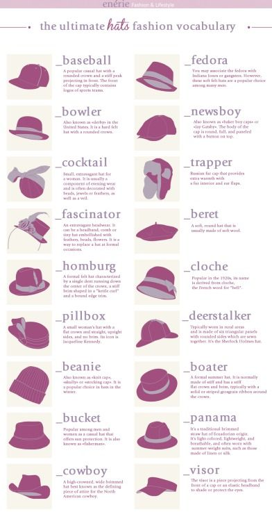The ultimate hats fashion vocabulary More Visual Glossaries (for Her):Backpacks / Bags / Bra Types / Hats /Belt knots / Coats /Collars /Darts / Dress Shapes / Dress Silhouettes / Eyeglass frames / Eyeliner Strokes / Hangers / Harem Pants /Heels / Lingerie / Nail shapes / Necklaces /Necklines / Puffy Sleeves / Scarf Knots / Shoes / Shorts /Silhouettes / Skirts /Tartans / Tops / Underwear / Vintage Hats / Waistlines / Wool Source: Enerie Fashion