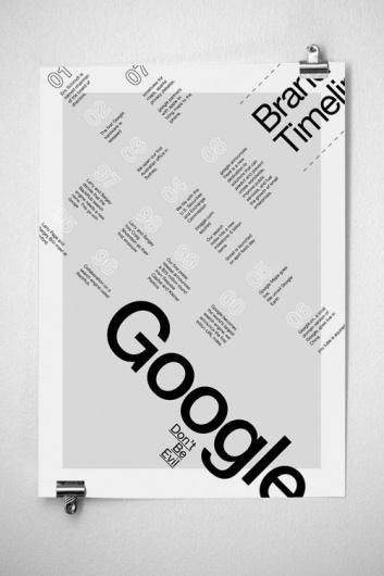 Google Infographics Poster   JAMES MILLER