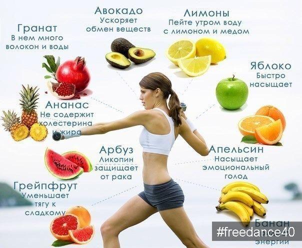 #СОВЕТЫ_FREEDANCE40   Правильное питание - залог крепкого здоровья! Добавляйте в свой рацион как можно больше фруктов и овощей и ваш организм скажет вам спасибо.  #freedance40 #школатанцев #танцыдлядетей #парныетанцы #танцыдлямалышей #школавосточныхтанцев #танецтанго #какнаучитсятанцевать #восточныетанцыдляначинающих #танецрумбы #танцыкомуза50 #новыйнаборвшколутанцев