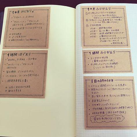 【ジブン手帳】マンスリーの使い方*まず全体のテーマを決めて書き方にも工夫 | 私だってていねいに暮らしたい!主婦の家事スケジュールと家計簿ブログ