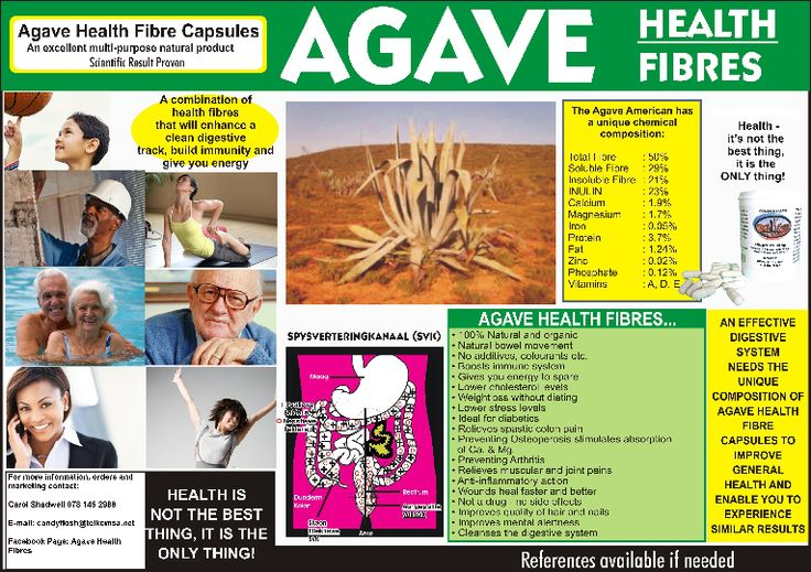 AGAVE HEALTH FIBRES