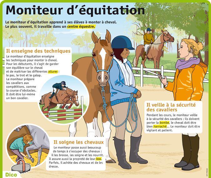Fiche exposés : Moniteur d'équitation