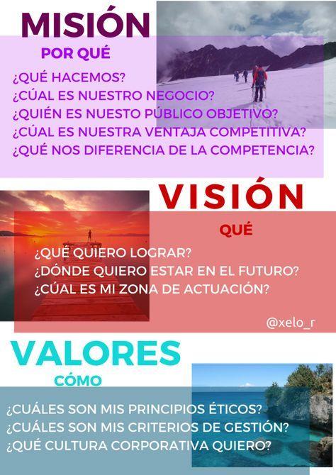 La visión, misión y los valores de una empresa son su ADN corporativo, lo que le da coherencia, autenticidad y originalidad como marca.