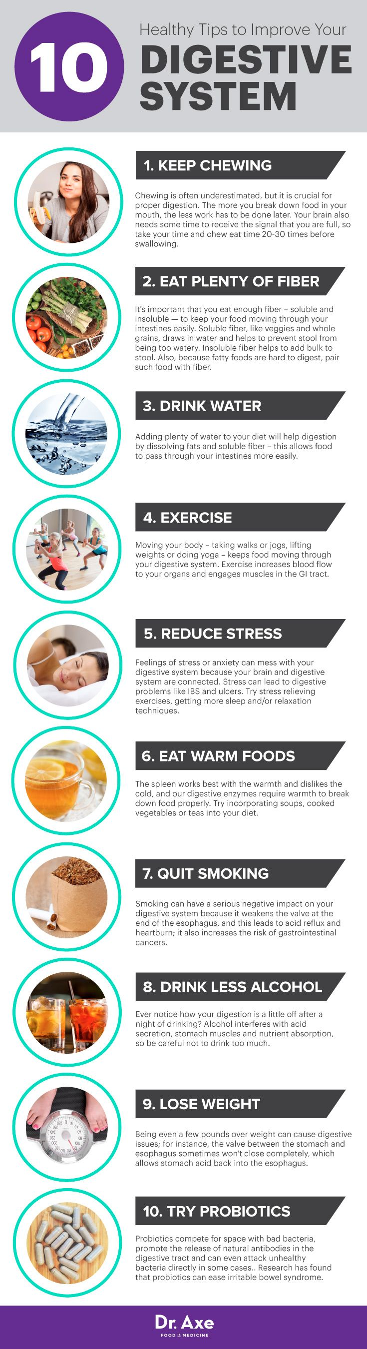 Digestive system tips http://www.draxe.com #health #holistic #natural