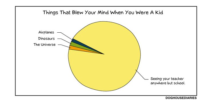 Things That Blew Your Mind When You Were A Kid