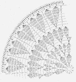 Přes 1000 nápadů na téma Vzory Na Háčkování na Pinterestu | Háčkování, Vzory Zdarma a Vzory Amigurumi