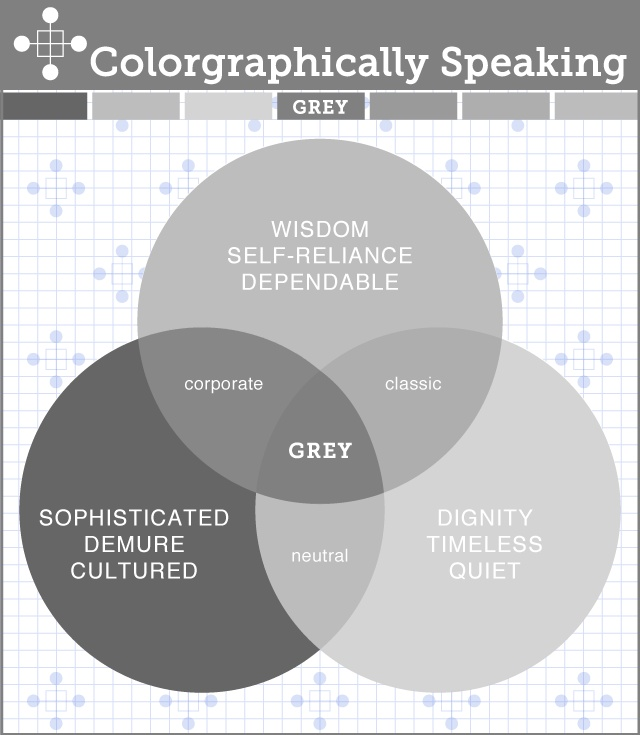 colorgraphically speaking meaning of grey color fun science pinterest. Black Bedroom Furniture Sets. Home Design Ideas