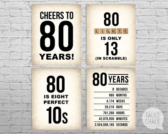 80th birthday printable sign pack 80th birthday digital posters
