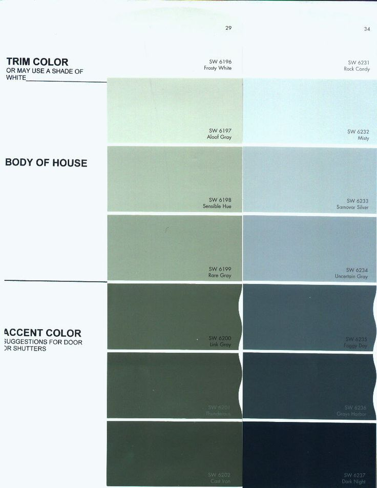 Sherwin Williams Paint Colors Chart
