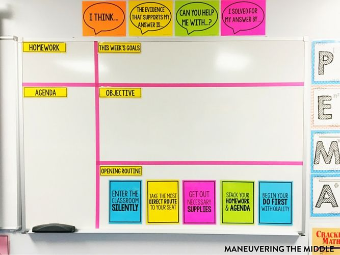 Great ideas and inspiration in this middle school classroom reveal - from decorating to small group areas to hanging posters and anchor charts. |…