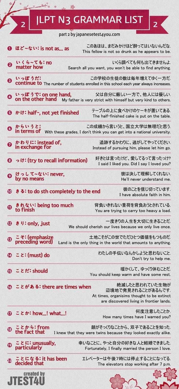 JLPT N3 grammar list part 2. http://japanesetest4you.com/jlpt-n3-grammar-list/