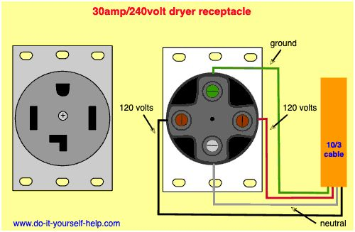 wiring diagram for a 30 amp, 240 volt outlet for clothes ...
