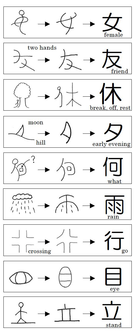 17 best Learn Basic Kanji 120 images on Pinterest Board, Chinese - new send letter to china format
