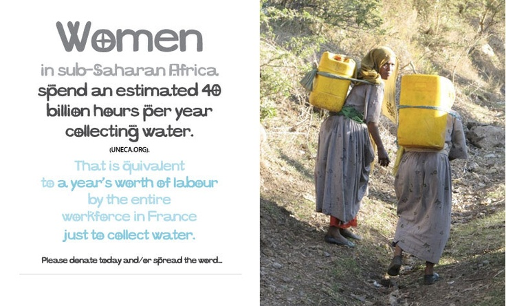 Women in sub-Saharan Africa spend an estimated 40 billion hours per year collecting water.
