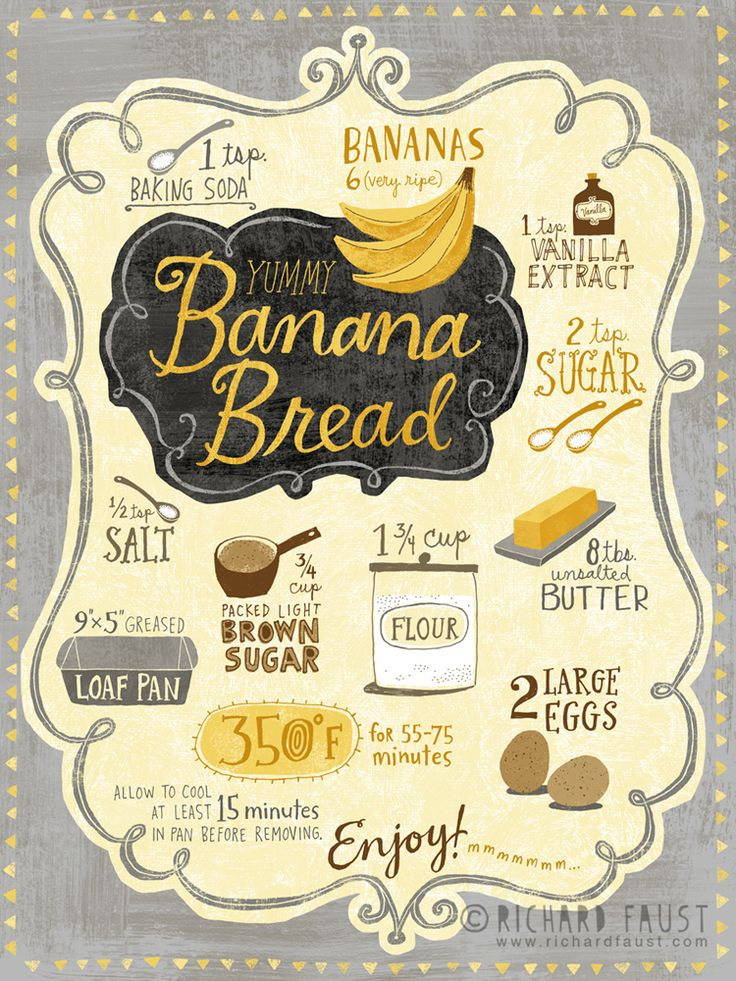 Banana bread recipe infography